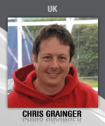 CHRIS GRAINGER (UK) Muchmore Racing Driver